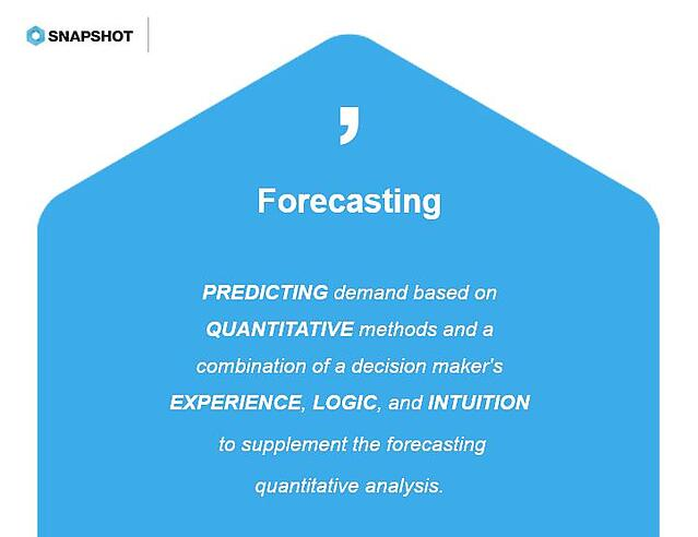 Predicting demand