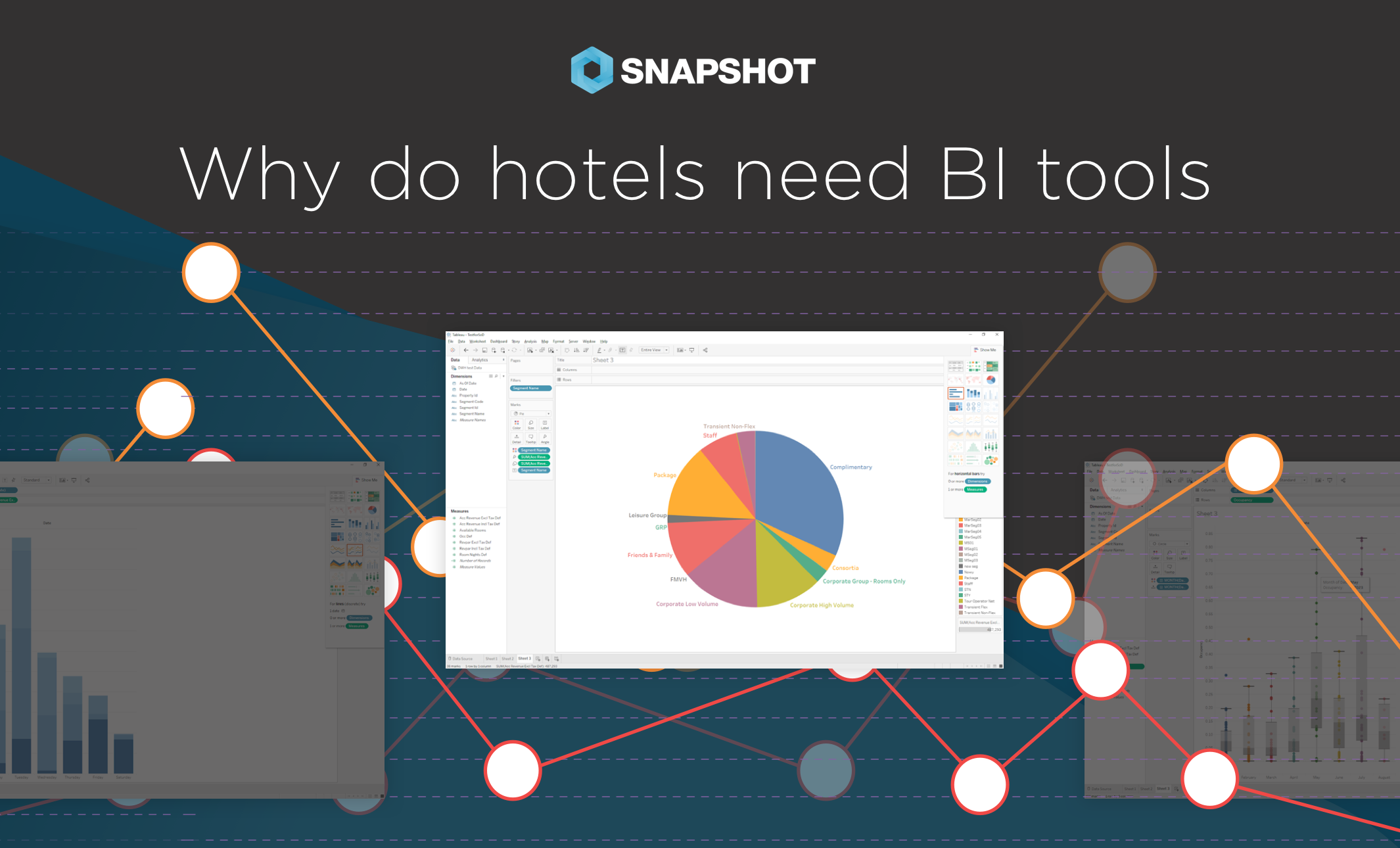 Why do hotels need BI tools?