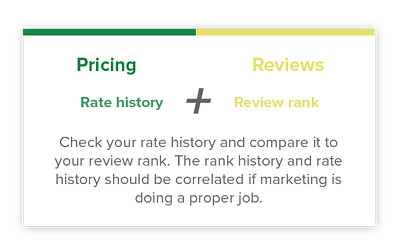 Hotel Pricing Review Rank Hospitality Data Platform