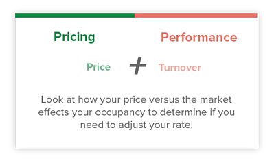 Hotel Pricing Performance Turnover Market Rate Hospitality Data Platform