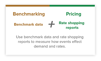 Hotel Benchmarking Pricing Demand Rate Shopping Reports Hospitality Data Platform