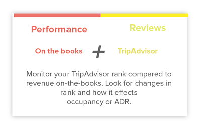Hotel Performance Reviews  Tripadvisor Occupancy ADR Hospitality Data Platform