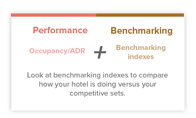 Hotel Performance Benchmarking Occupancy Hospitality Data Platform
