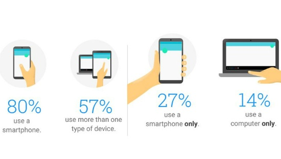 how-people-use-their-devices-image-1_SMAll.jpg